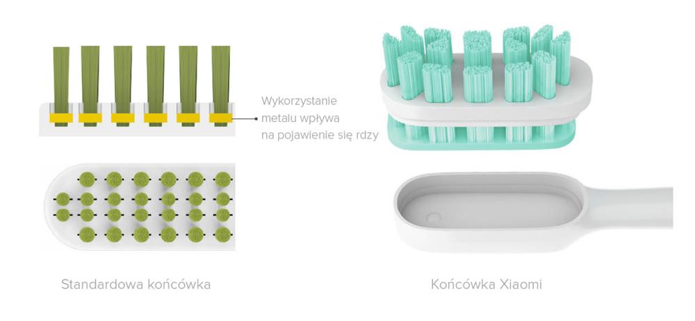 Końcówki do szczoteczki Xiaomi MiJia Sonic Electric Toothbrush Head 3-pack, mini